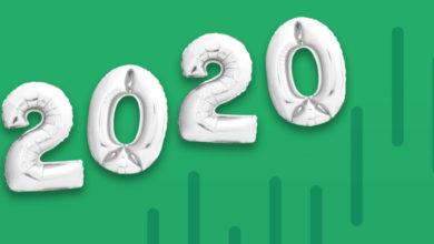 Photo of 2020 IPO 港股及美股準上市公司(持續更新)
